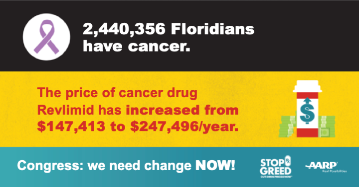 AARP Florida Shows Impact of Skyrocketing Drug Prices on Floridians with New Data and Infographic