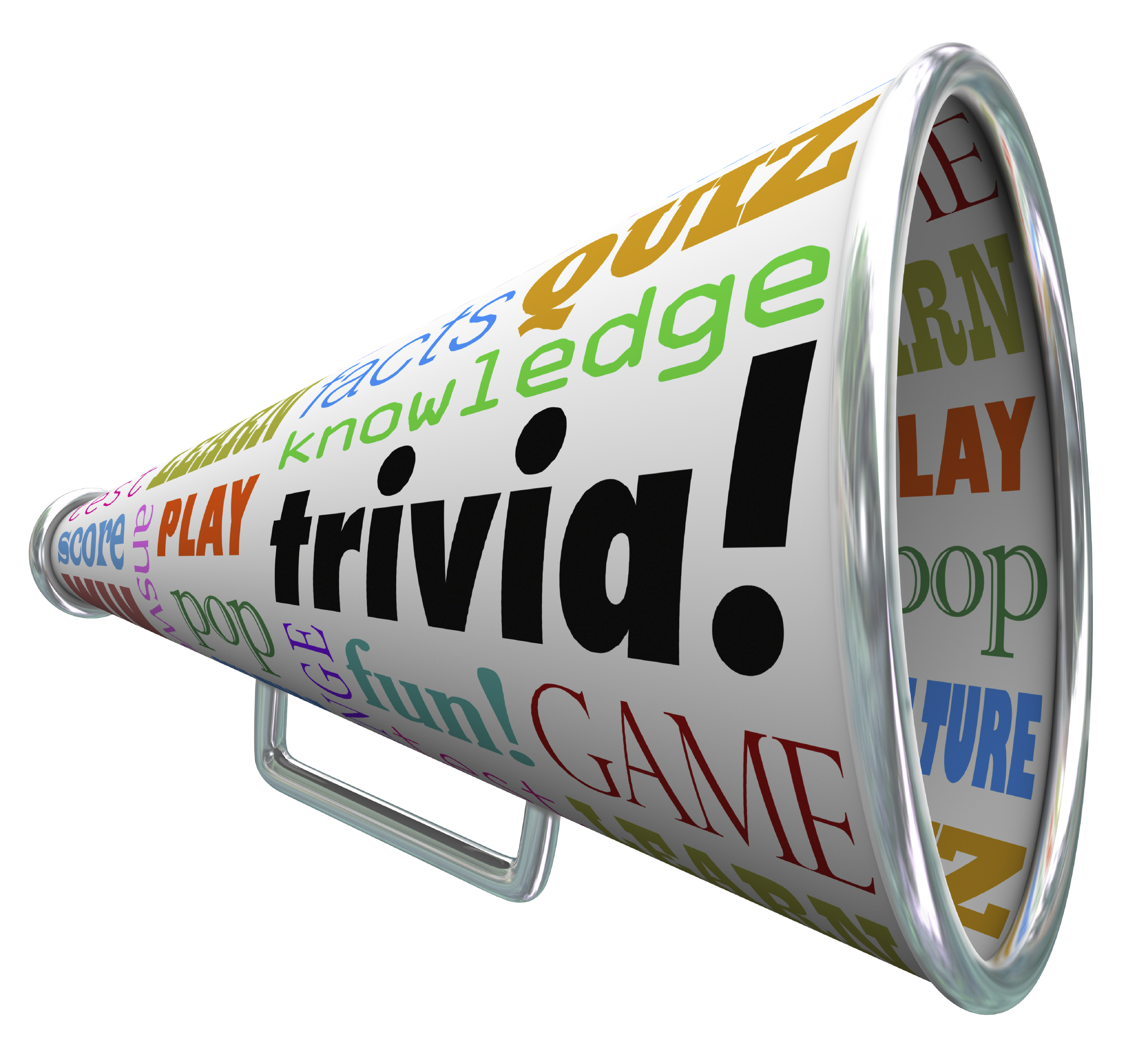 Trivia Knowledge Quiz Bullhorn Megaphone Test Pop Culture