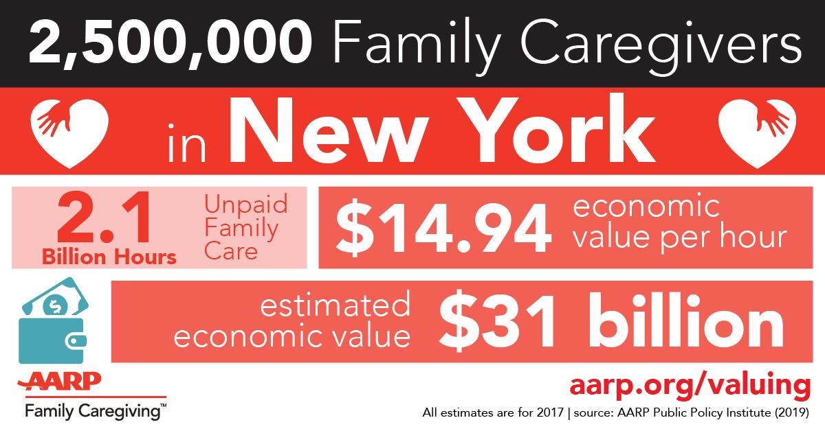 New York_Valuing the Invaluable.jpg