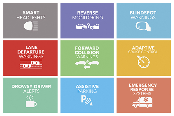 Four Vehicle Technologies to Keep You Safe on the Road