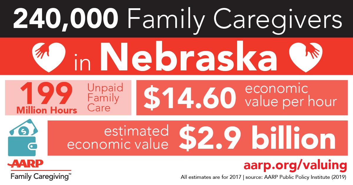 Nebraska__Valuing the Invaluable.jpg
