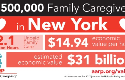 NY's Family Caregivers Provide $31 Billion a Year in Unpaid Care to Family, Friends at Home: New Report