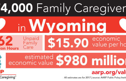 Wyoming Family Caregivers Provide $980 Million in Unpaid Care to Family, Friends at Home