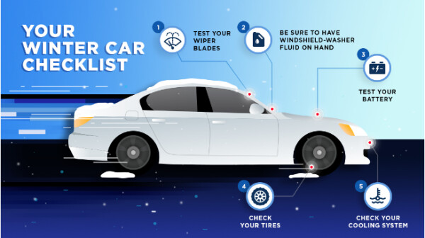 Winter Car Checklist