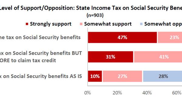 SS tax chart.bmp