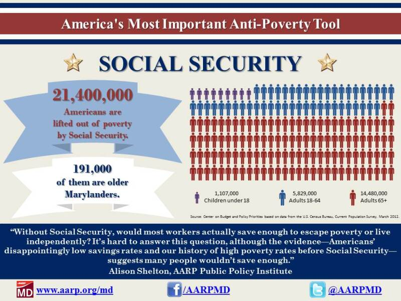 America's Anti-Poverty Tool infographic - Maryland