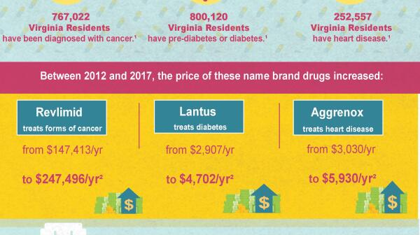 rx-state-infographic-3-issues-virginia-page-001.jpg