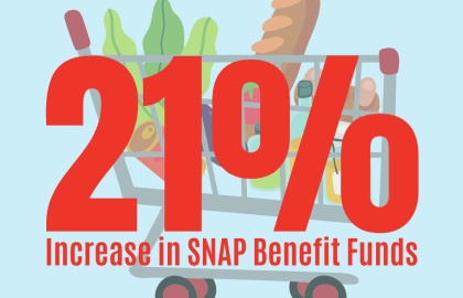 Historic SNAP Benefit Increase