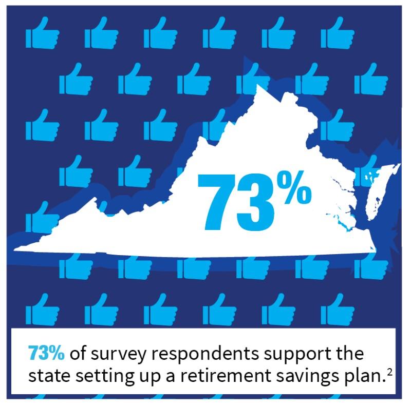73 percent graphic