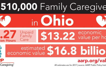 Ohio Family Caregivers Provide $16.8 Billion in Unpaid Care to Family, Friends at Home