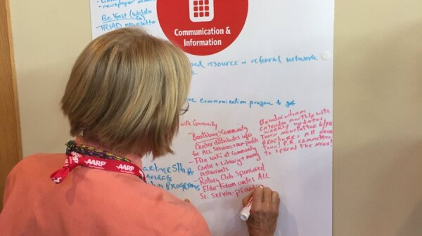 sharing-ideas-on-8-domains-posters
