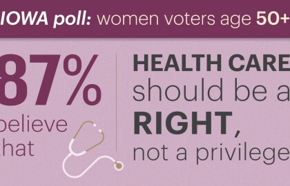 Exclusive Poll: Health Care Dominates Among Iowa Women 50 and Older