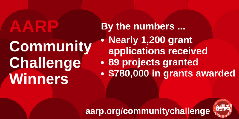 aarp livable challenge by the numbers twitter