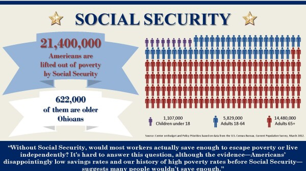 America's Anti-Poverty Tool_OH