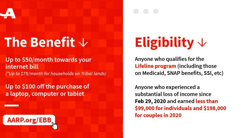 Emergency Broadband Benefit Program Benefits and Eligibility