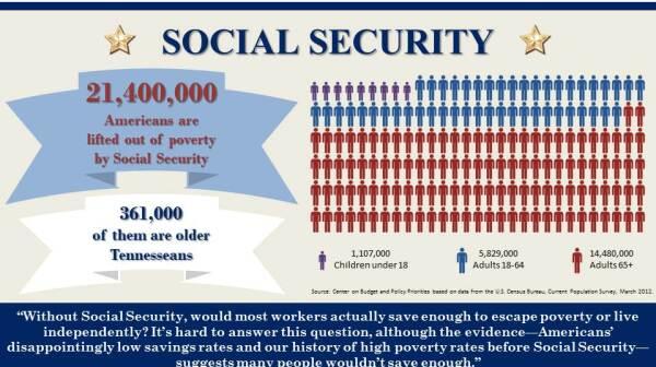 America's Anti-Poverty Tooltn