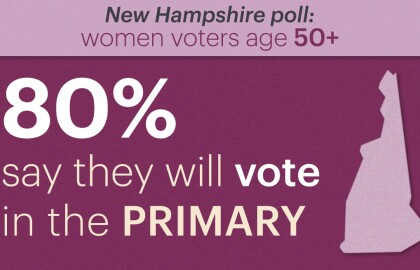 AARP Poll: In New Hampshire, Independent Women 50+ Are Likely Primary Deciders