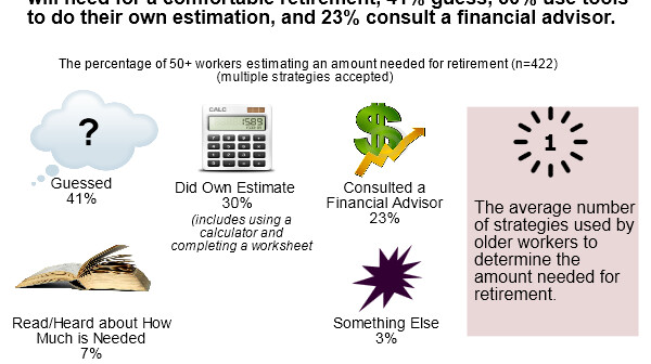 Retirement Readiness Infographic Blog Post 3
