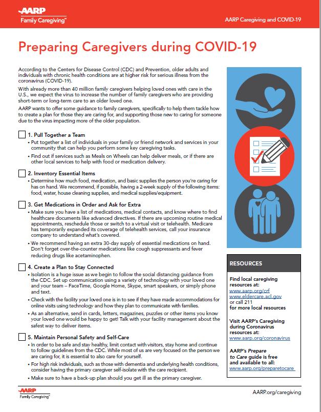 Caregiver Checklist COVID19.PNG