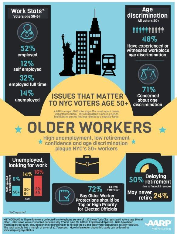 NYC 50+ Infographic OLDER WORKER Final
