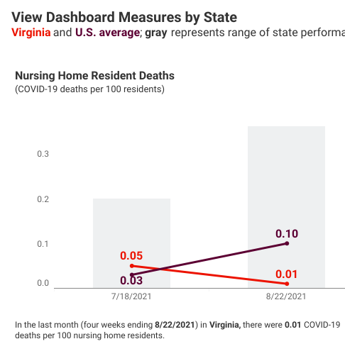 Resident deaths.png