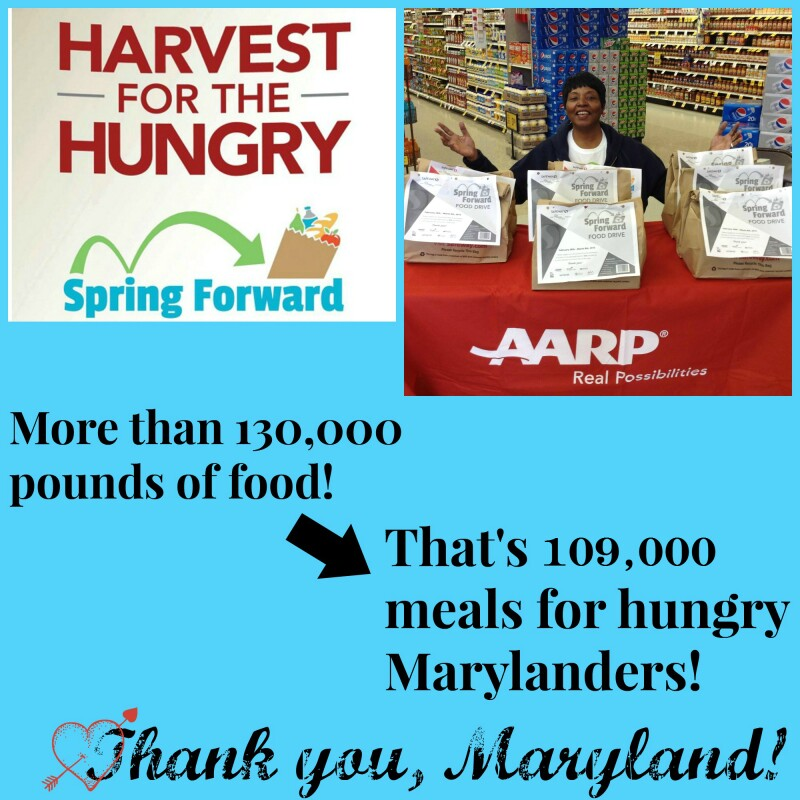 MD Spring Forward 2015 results thank you