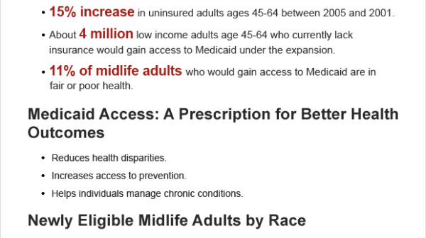 620-why-midlife-adults-need-medicaid-v4