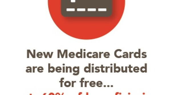 Medicare card scam graphic
