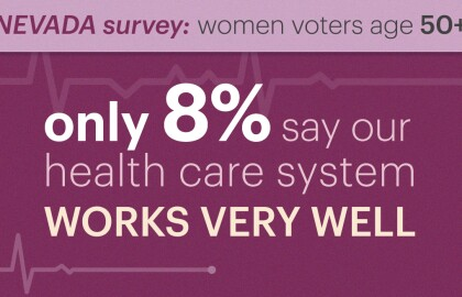 Exclusive Poll: Nevada's 50+ Women Looking for Health Care Solutions