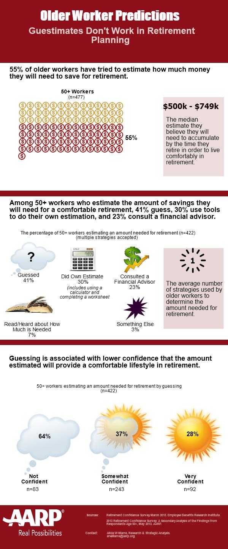 Retirement Readiness Infographic Blog Post 3