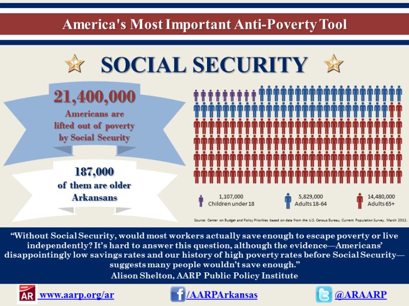 America's_Anti-Poverty_Tool