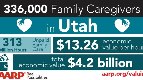 Utah caregiving graphic from Valuing the Invaluable
