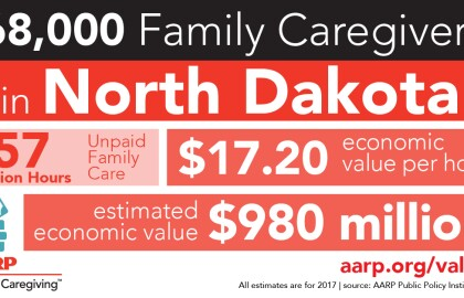 North Dakota Family Caregivers Provide $980 Million in Unpaid Care to Family, Friends at Home