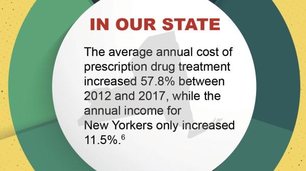 New York Rx State Factsheet