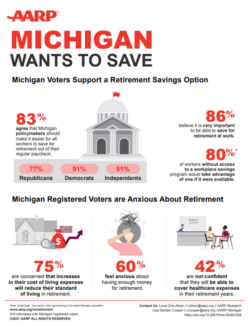 Michigan Wants to Save.png