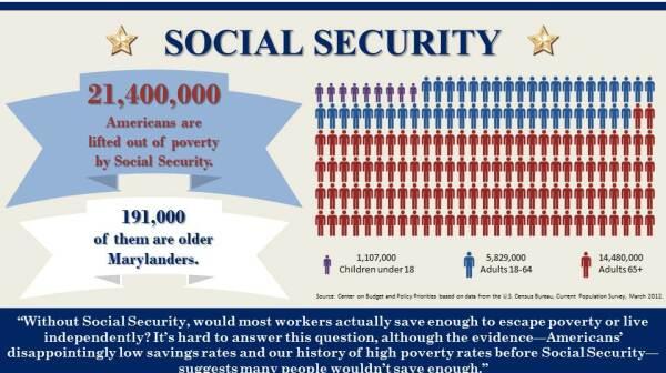 America's Anti-Poverty Tool infographic - Maryland