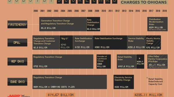 Utilities-Scorecard-2017-page-001