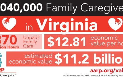 Virginia Family Caregivers Provide $11.2 BILLION in Unpaid Care to Family, Friends at Home