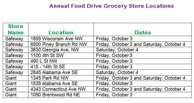 Food Drive Sites -2014 rev. 10-1-14