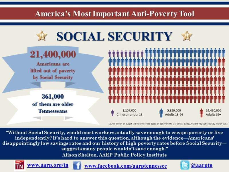 America's Anti-Poverty Tooltn