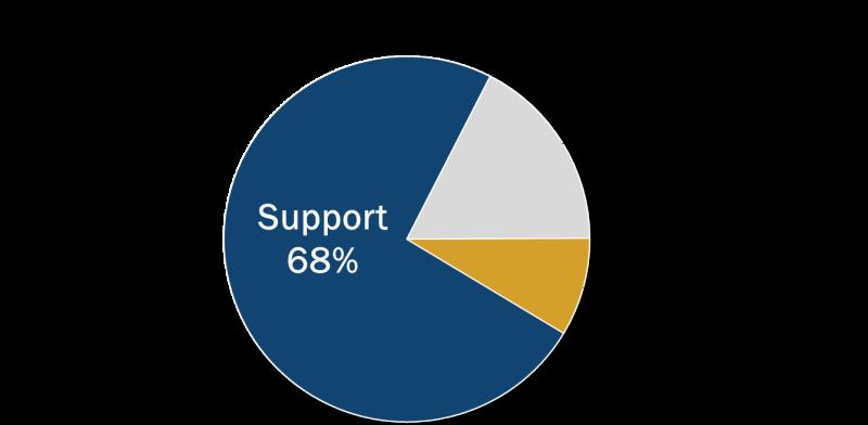 small-biz-survey-1