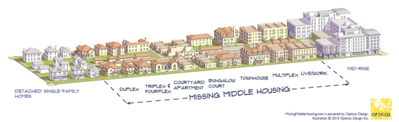 missing-middle-housing