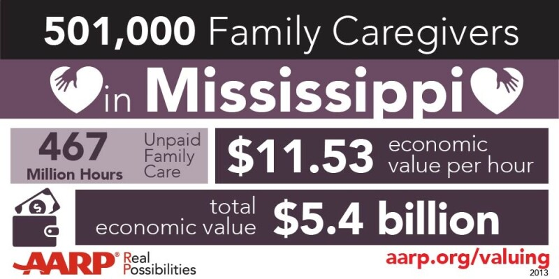 Valualing The Invaluable Mississippi