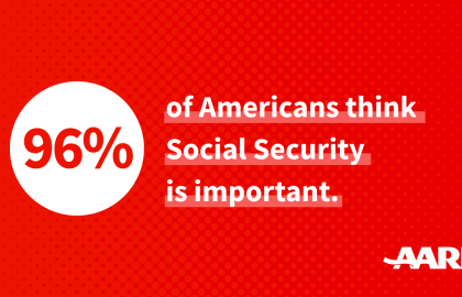 On Social Security's 85th Anniversary, Survey Finds Nearly All Americans View Social Security as an Important Program