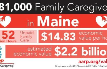 New AARP Report Shows Maine Family Caregivers Provide $2.2 Billion in Unpaid Care Each Year