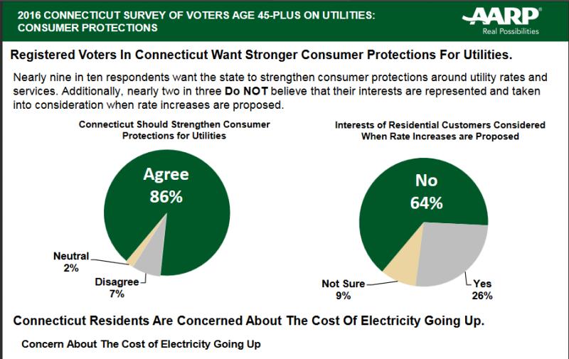 energy-survey-release-screengrab