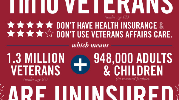Vet MedicaidExpansion Graphic