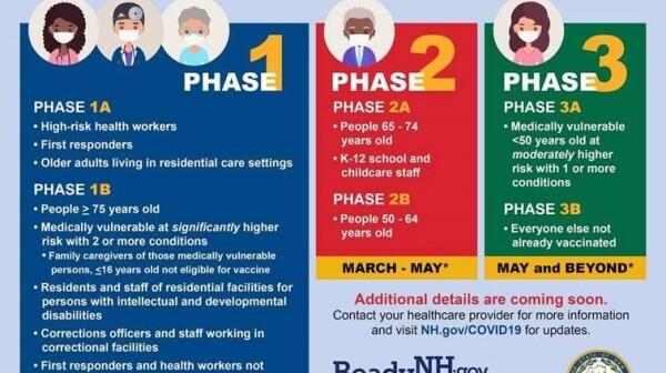NH vaccine timeline.jpg