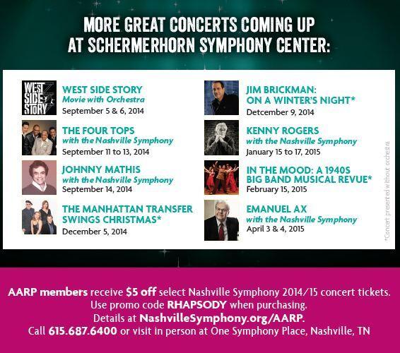 Nashville Symphony Postcard Back 2015