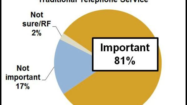 TelephoneStats-Border